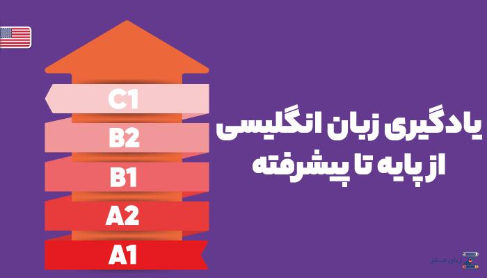 یادگیری زبان انگلیسی از پایه A1 تا C1