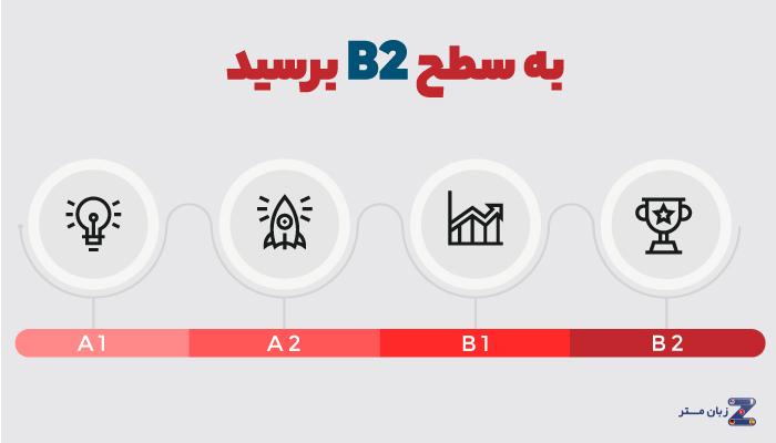 رسیدن به سطح b2 در زبان ترکی استانبولی