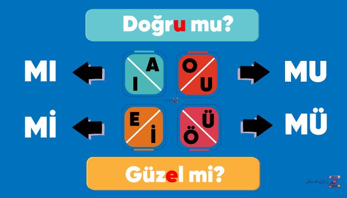 حروف صدادار در ترکی استانبولی